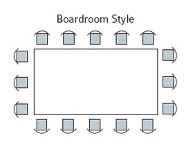 Layouts diagram - Boardroom