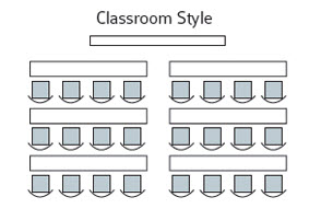 Room layouts diagram - Classroom