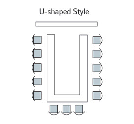 Layouts diagram - U shape