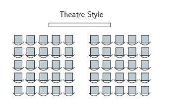 Room layout diagram--theatre style